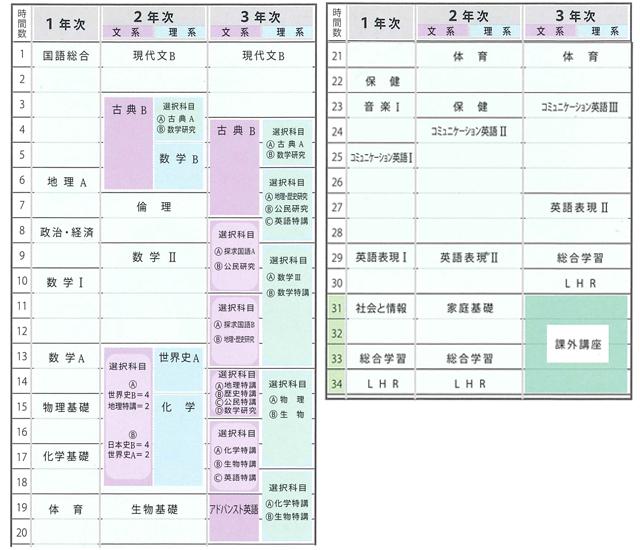 curriculum_tokushin2017_s