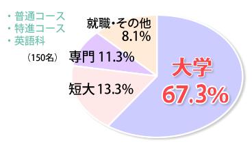 graph_singaku20160603